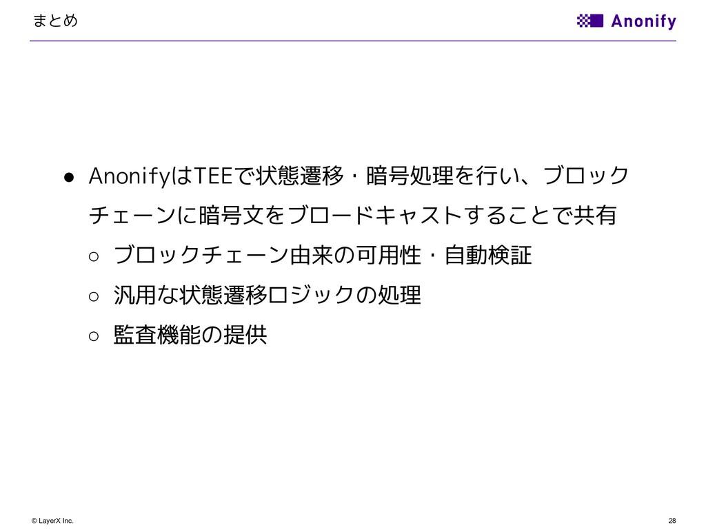 28 © LayerX Inc. まとめ ● AnonifyはTEEで状態遷移・暗号処理を行い...
