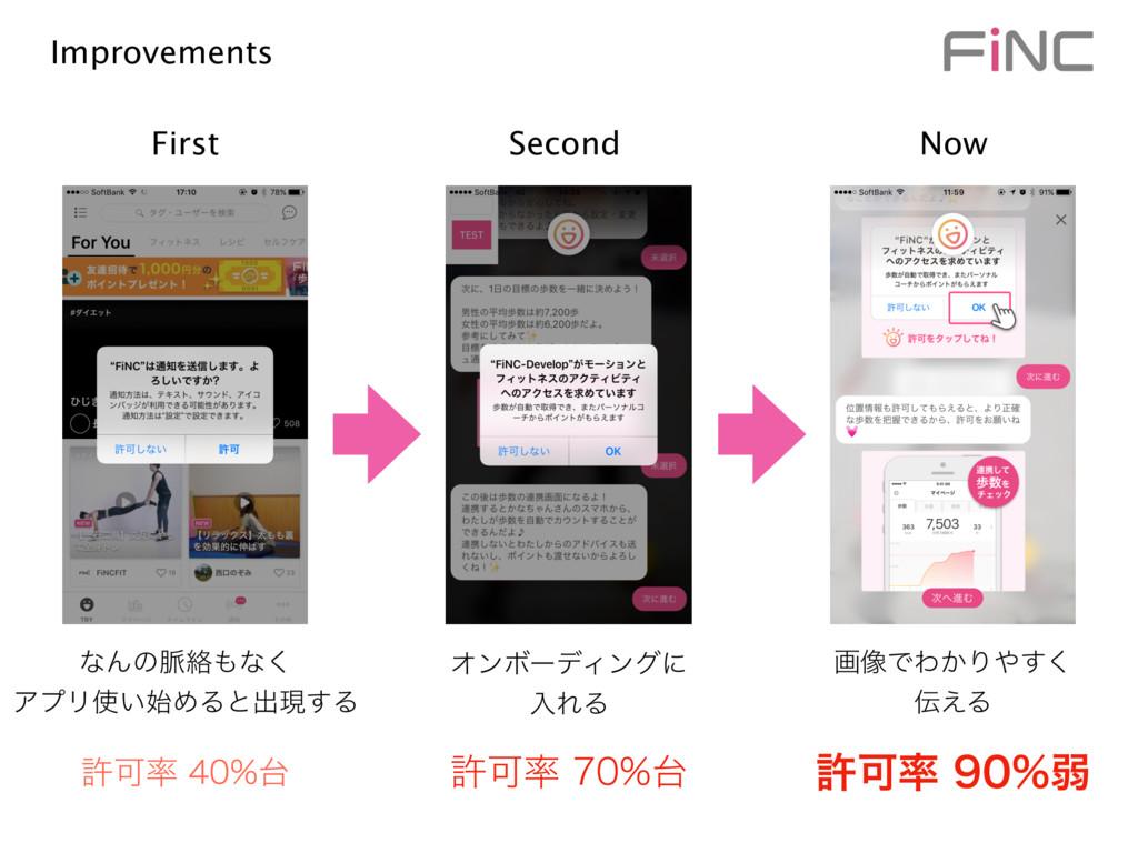 Improvements First ͳΜͷ຺བྷͳ͘ ΞϓϦ͍ΊΔͱग़ݱ͢Δ Now ...