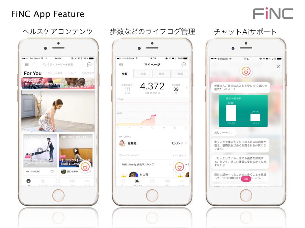 "FiNC App Feature าͳͲͷϥΠϑϩάཧ ϔϧεέΞίϯςϯπ νϟοτ""J..."
