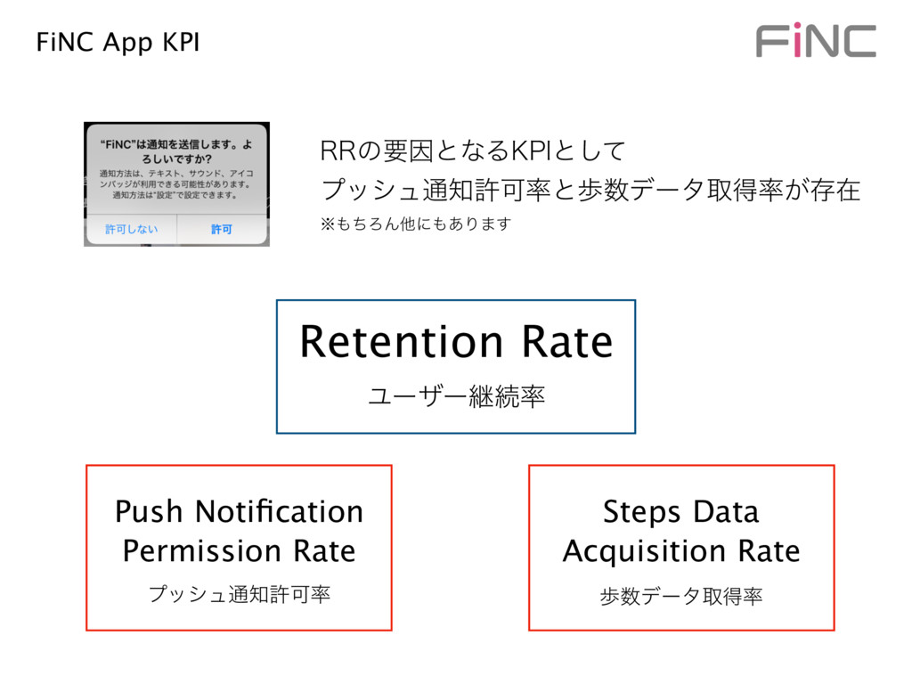 Retention Rate Push Notification Permission Rate...