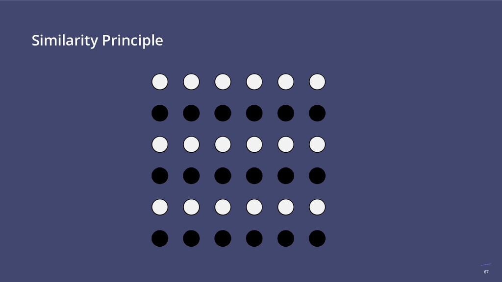 67 Similarity Principle