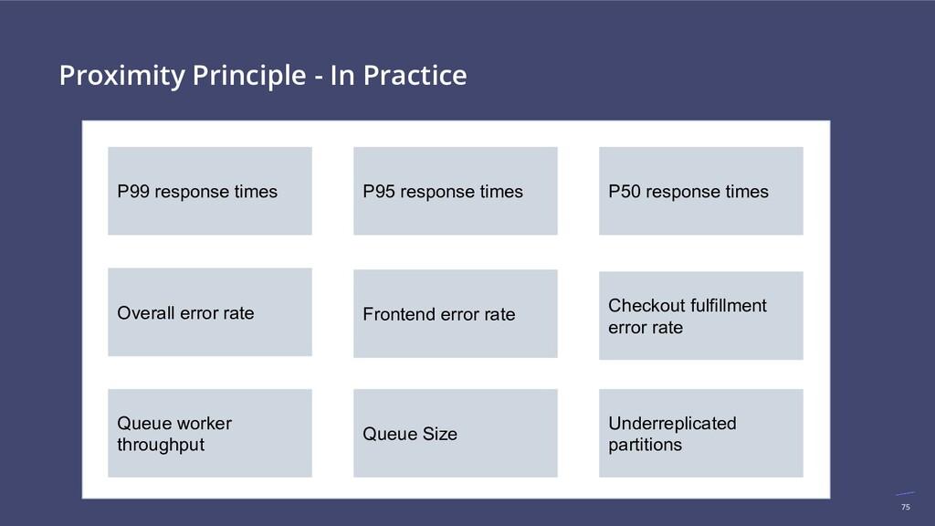 75 Proximity Principle - In Practice P99 respon...
