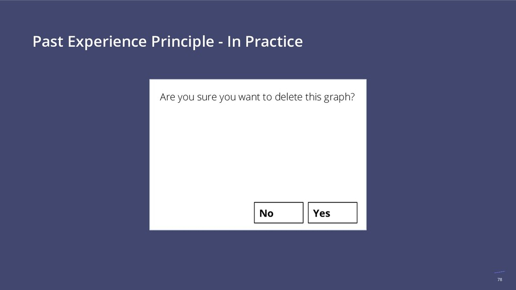78 Past Experience Principle - In Practice Are ...