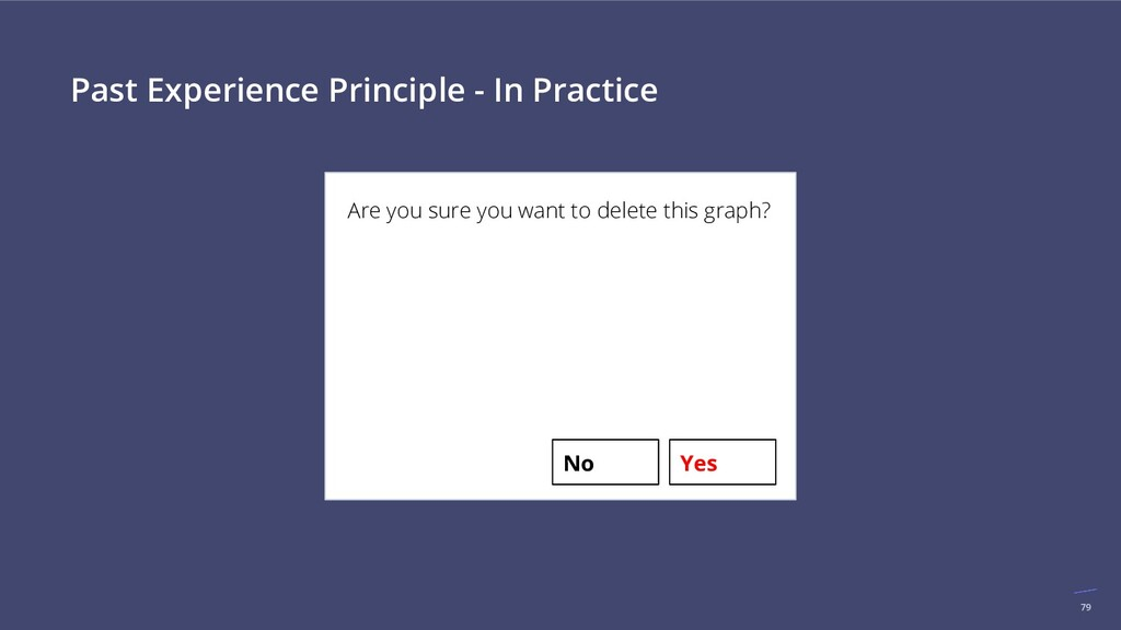 79 Past Experience Principle - In Practice Are ...