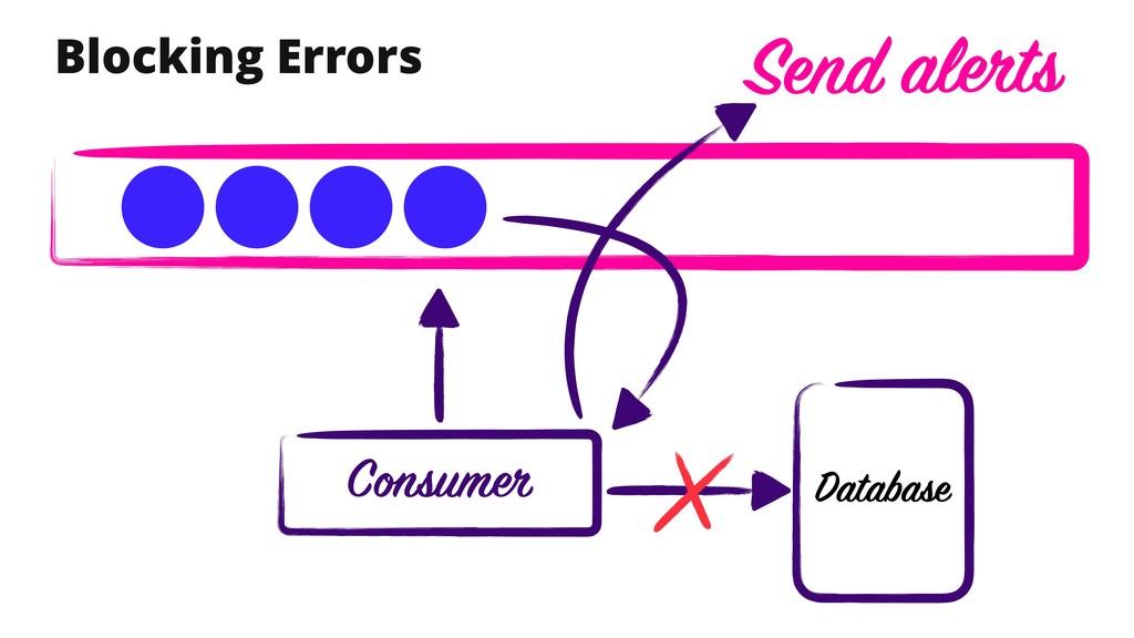 Blocking Errors Database Consumer Send alerts