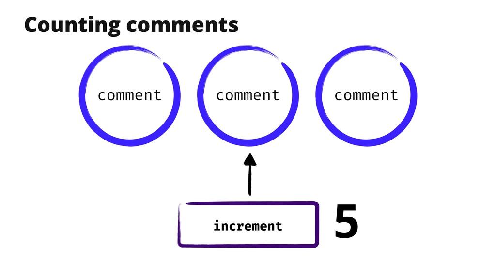 Counting comments comment comment comment incre...