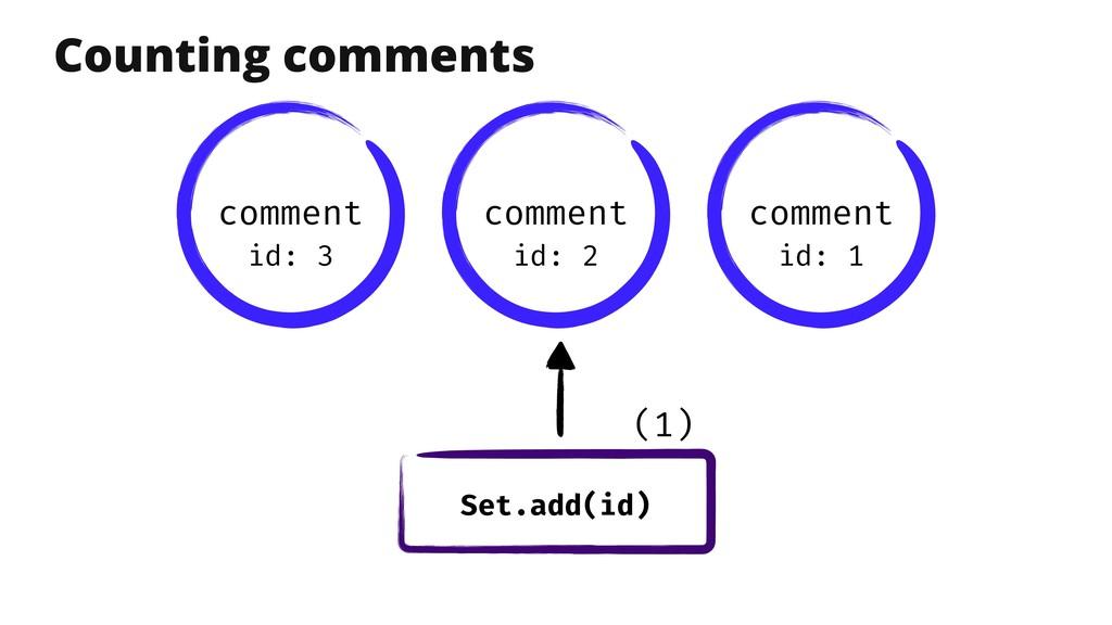 Counting comments comment comment comment Set.a...