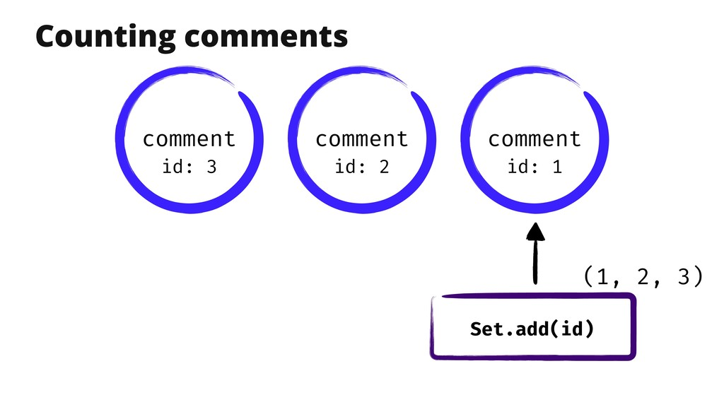 Counting comments comment comment comment id: 1...