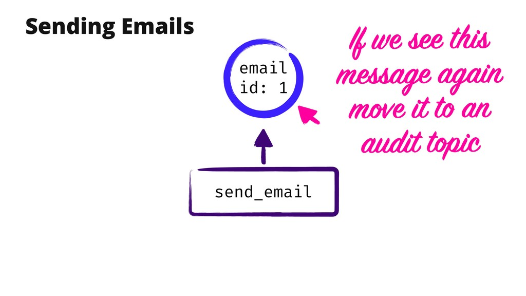 send_email Sending Emails email id: 1 If we see...