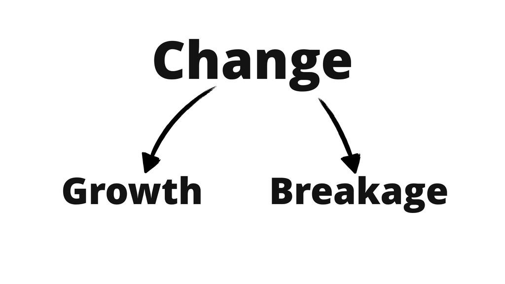 Change Growth Breakage