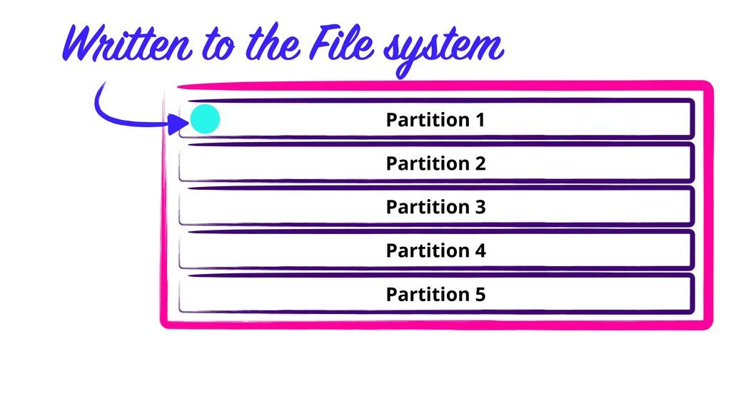 Partition 1 Partition 2 Partition 3 Partition 4...