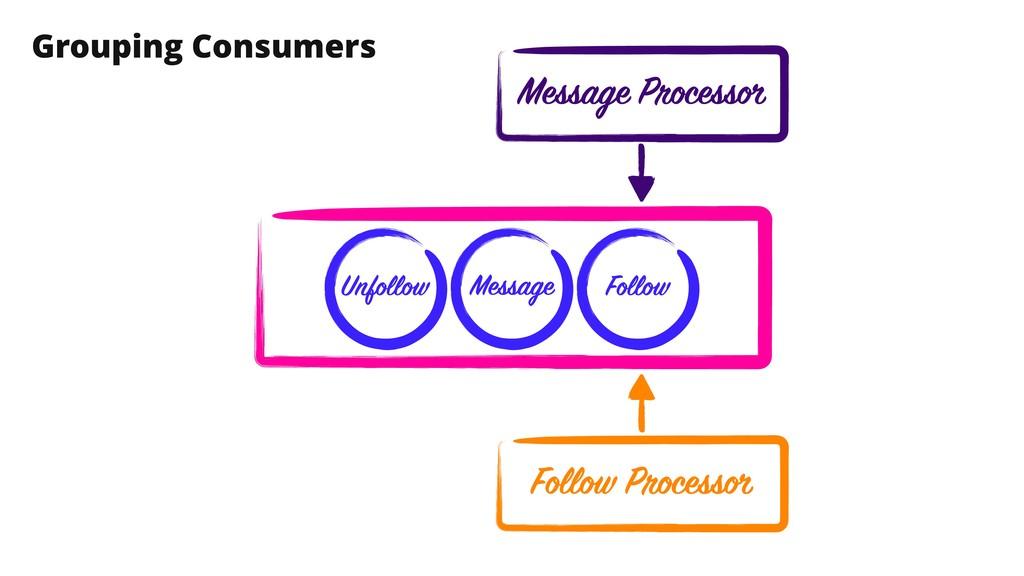 Follow Message Unfollow Grouping Consumers Foll...