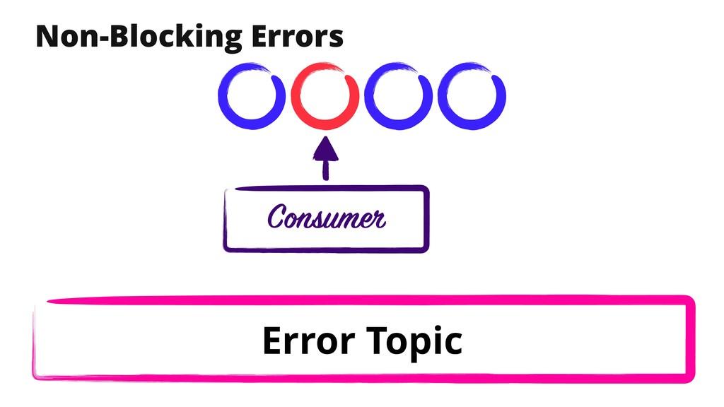 Non-Blocking Errors Consumer Error Topic