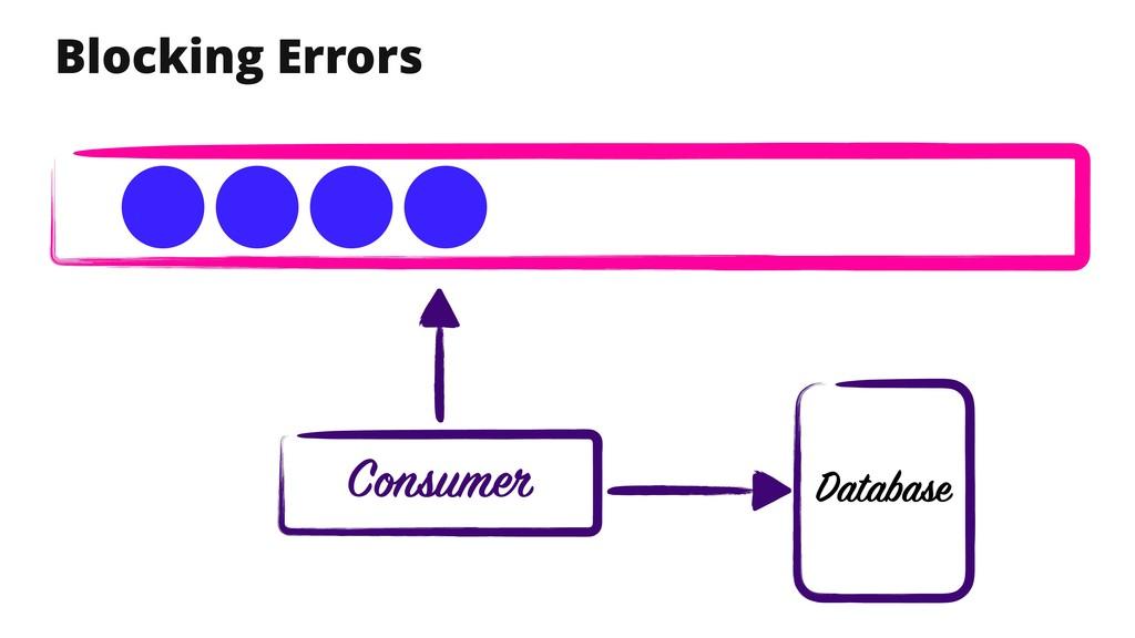 Blocking Errors Database Consumer