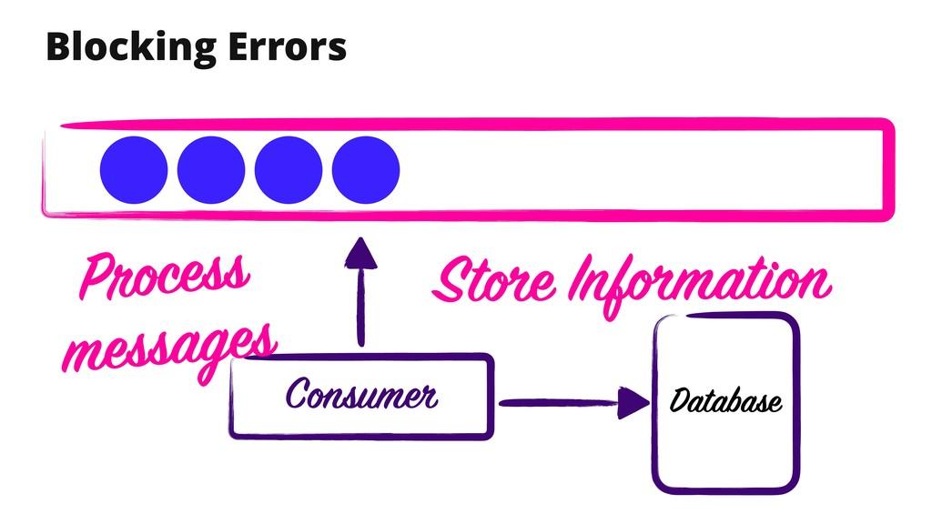 Blocking Errors Database Consumer Process messa...