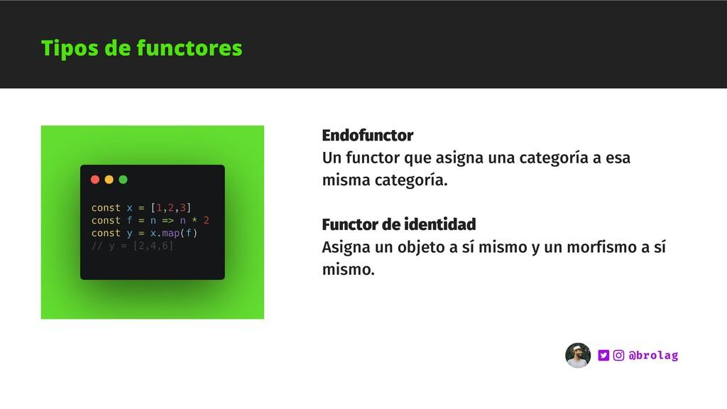 Endofunctor Un functor que asigna una categoría...