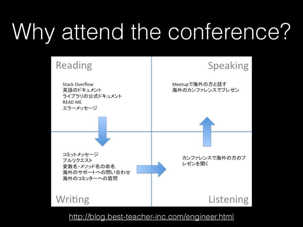 Why attend the conference? http://blog.best-tea...