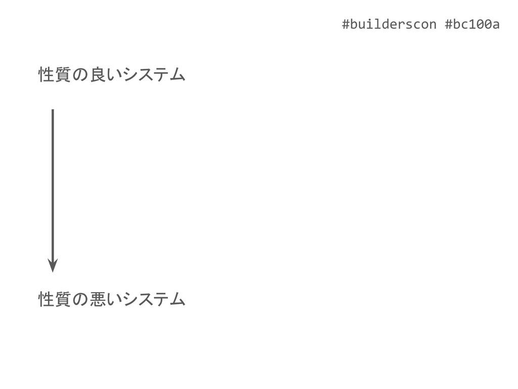 #builderscon #bc100a 性質の良いシステム 性質の悪いシステム