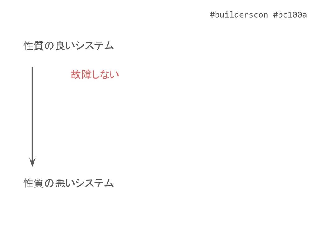 #builderscon #bc100a 故障しない 性質の良いシステム 性質の悪いシステム