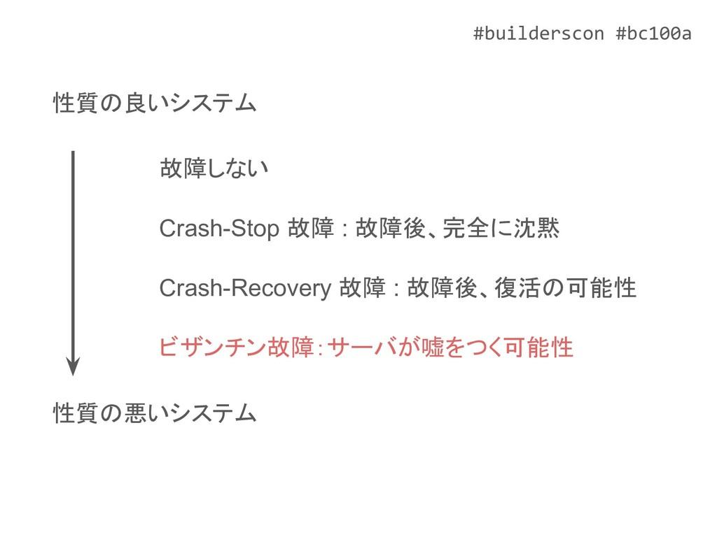 #builderscon #bc100a 故障しない 性質の良いシステム Crash-Stop...