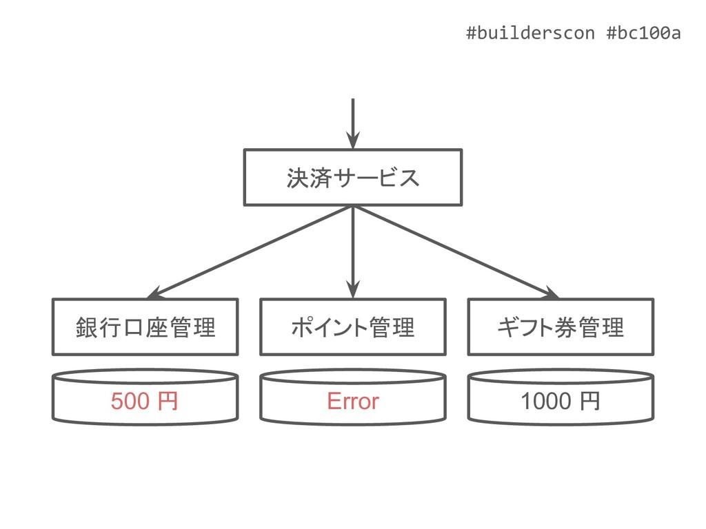 #builderscon #bc100a 決済サービス Error ポイント管理 500 円 ...