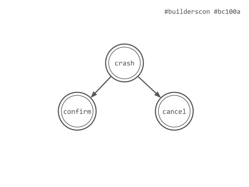 #builderscon #bc100a crash cancel confirm