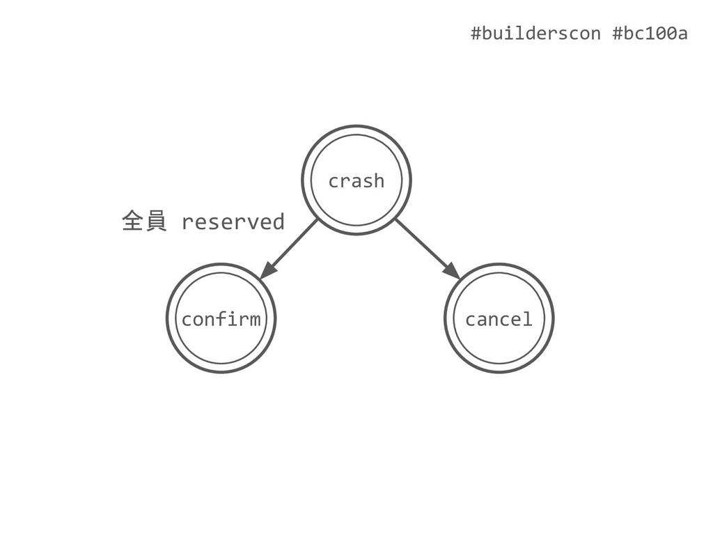 #builderscon #bc100a crash cancel confirm 全員 re...