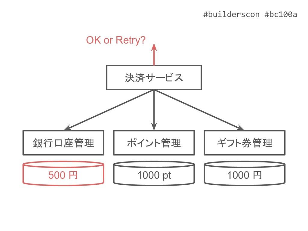 #builderscon #bc100a 決済サービス 1000 pt ポイント管理 500 ...