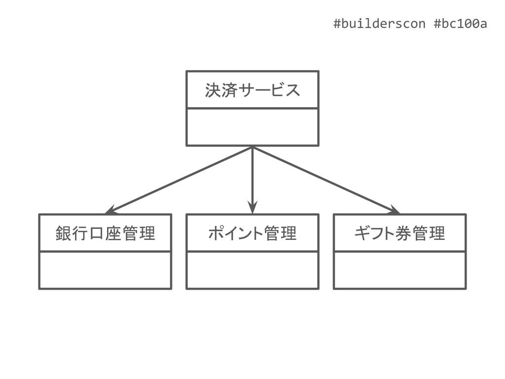 #builderscon #bc100a ポイント管理 ギフト券管理 銀行口座管理 決済サービス