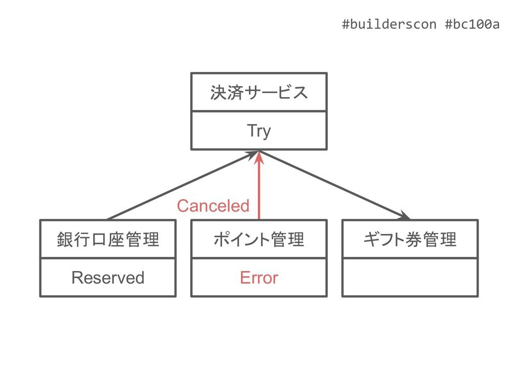 #builderscon #bc100a ポイント管理 Error ギフト券管理 銀行口座管理...