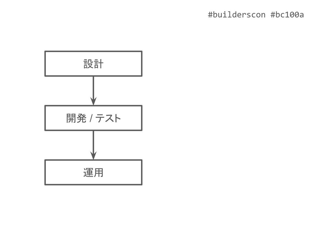 #builderscon #bc100a 設計 開発 / テスト 運用