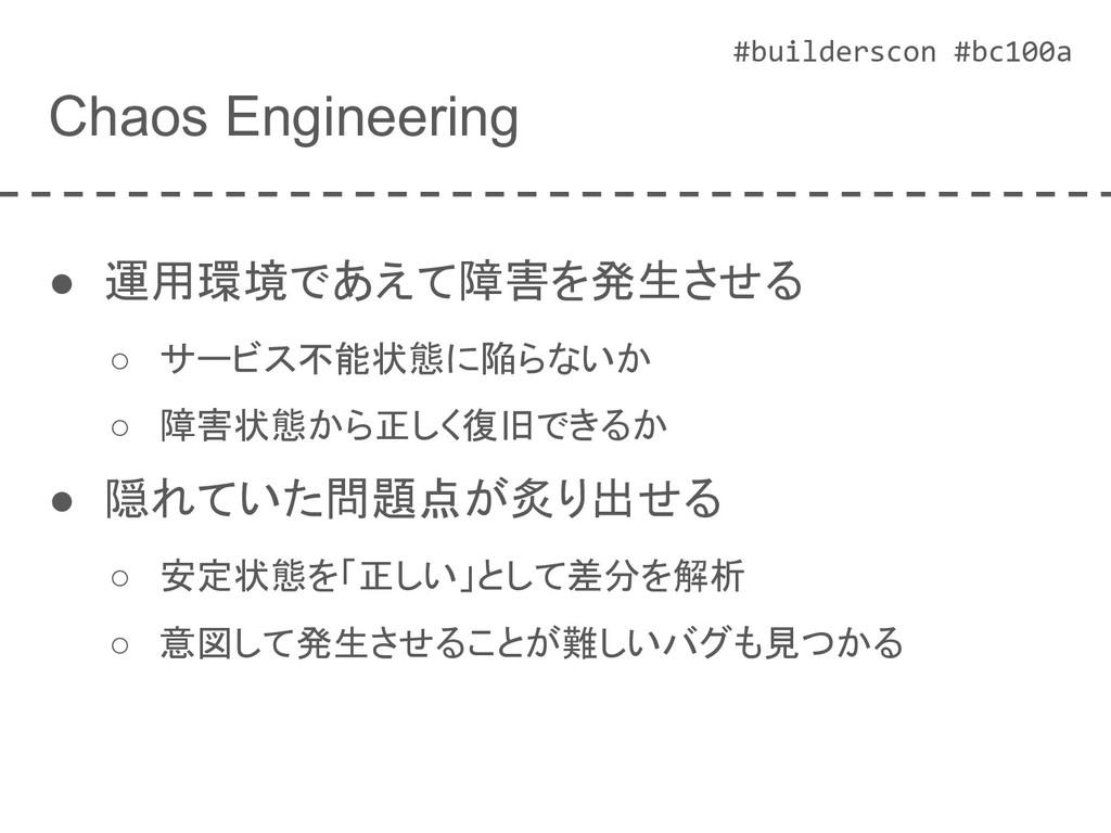 #builderscon #bc100a Chaos Engineering ● 運用環境であ...