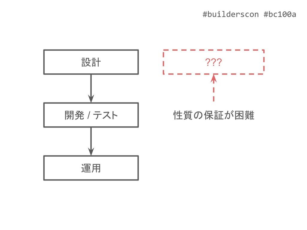 #builderscon #bc100a 設計 開発 / テスト 運用 性質の保証が困難 ???