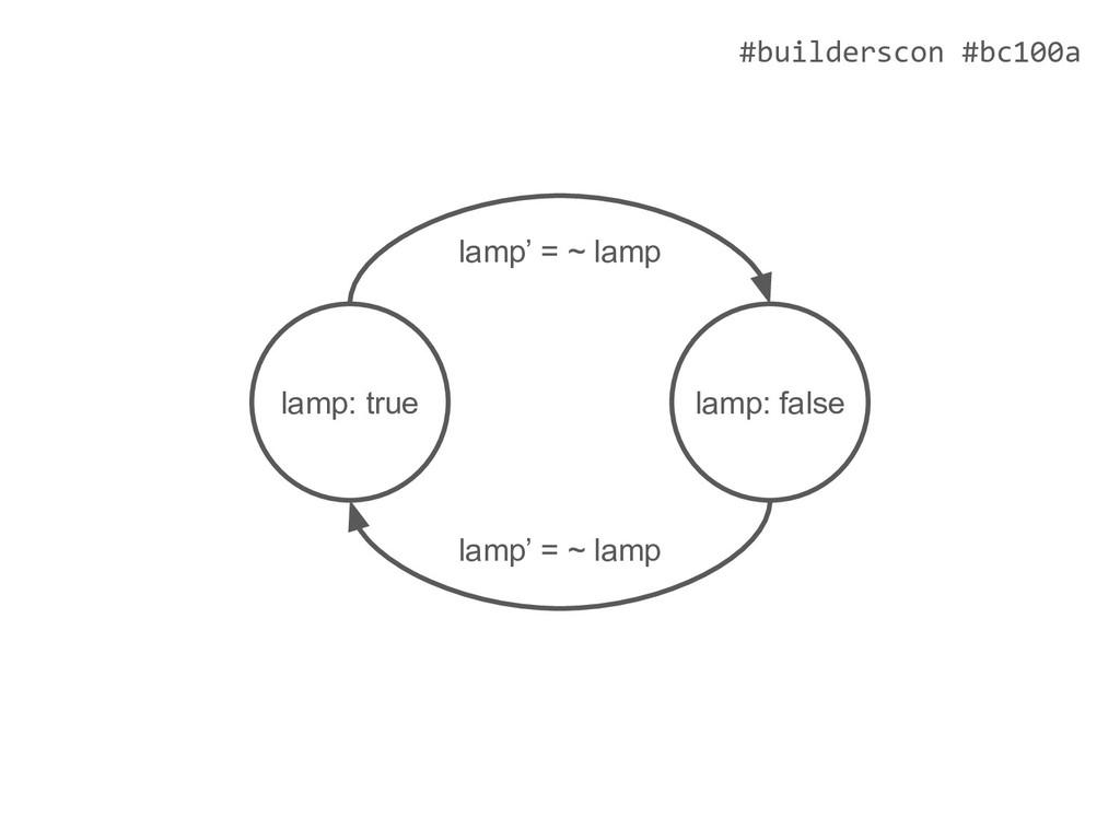 #builderscon #bc100a lamp: true lamp: false lam...