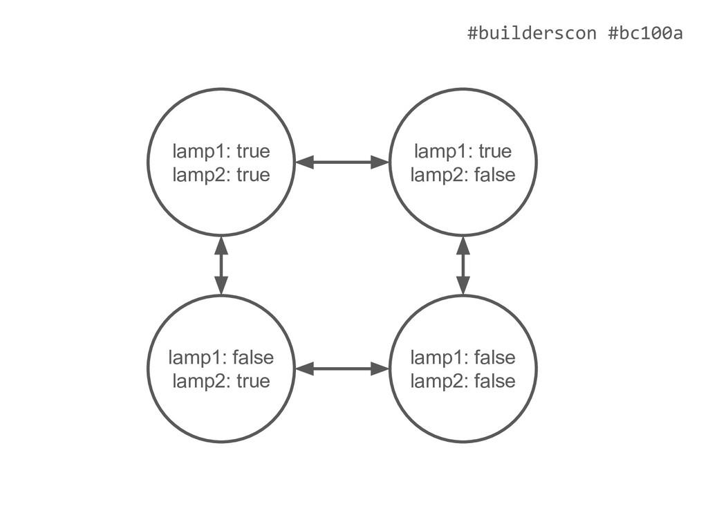 #builderscon #bc100a lamp1: false lamp2: true l...