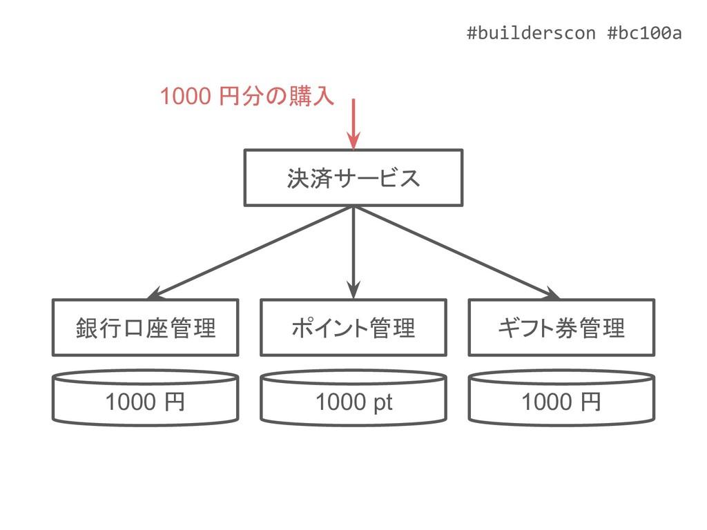 #builderscon #bc100a 決済サービス 1000 pt ポイント管理 1000...