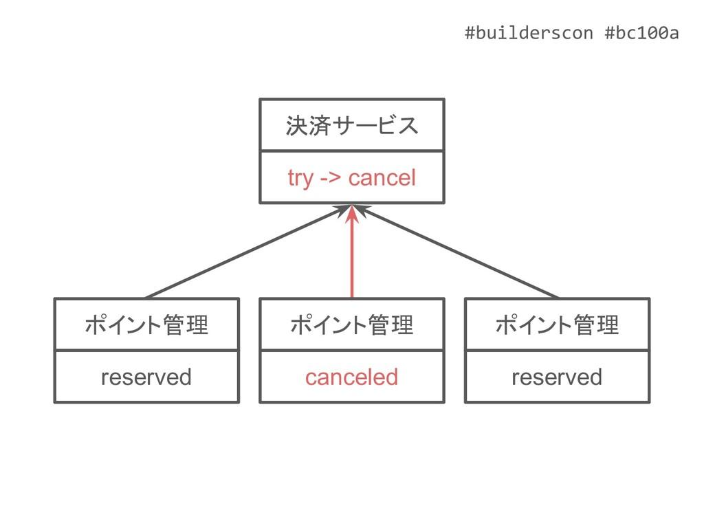 #builderscon #bc100a ポイント管理 canceled ポイント管理 res...