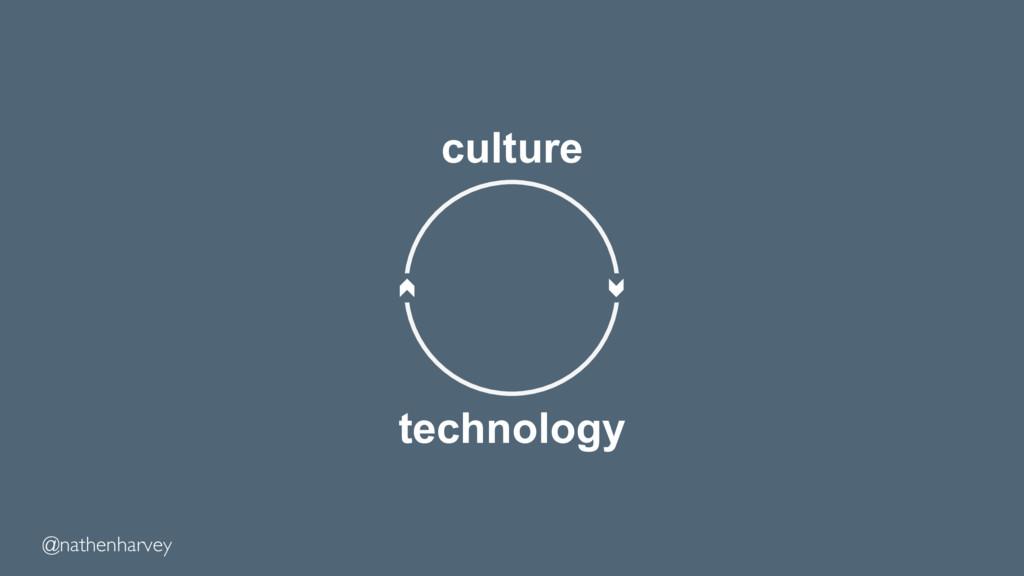technology culture @nathenharvey