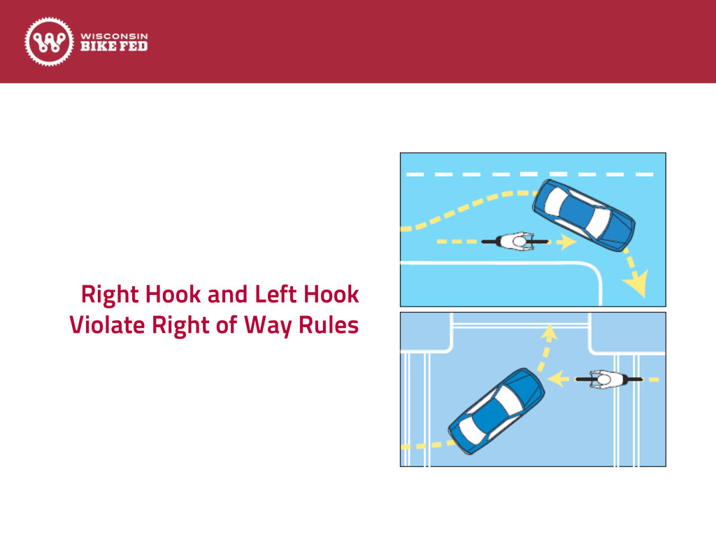 Right Hook and Left Hook Violate Right of Way R...