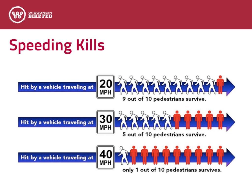Speeding Kills