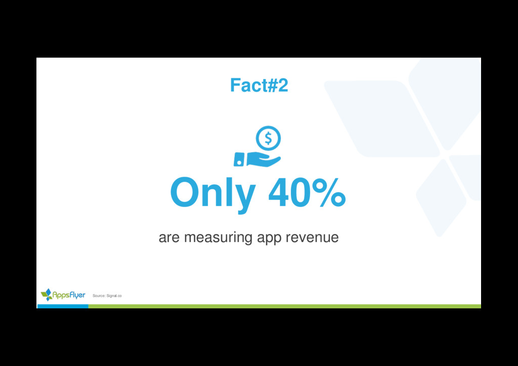 Source: Signal.co Only 40% are measuring app re...
