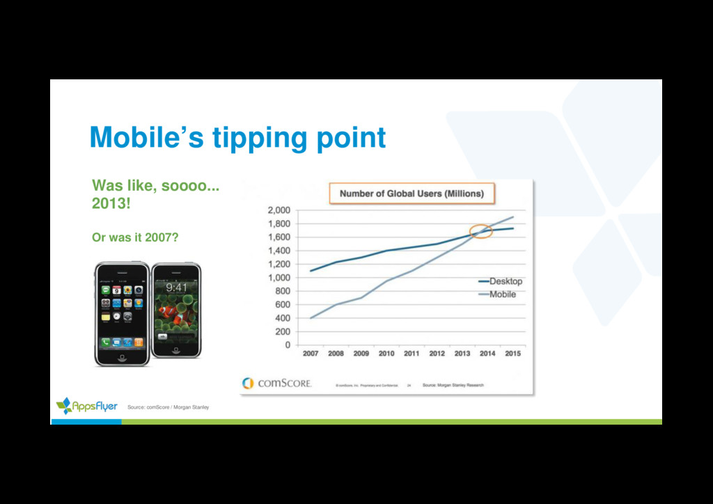Mobile's tipping point Was like, soooo... 2013!...