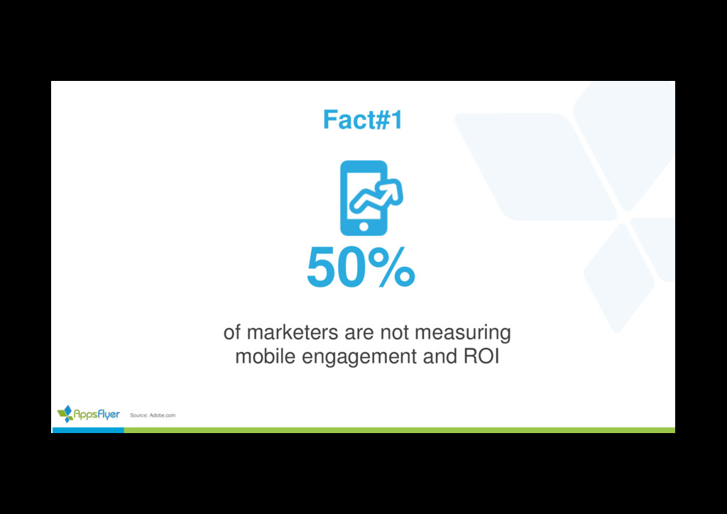 50% of marketers are not measuring mobile engag...