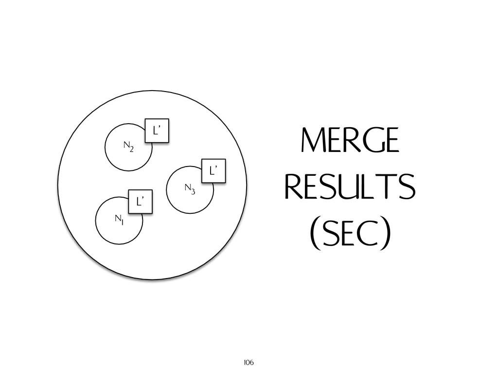 MERGE RESULTS (SEC) 106 N1 N2 N3 L' L' L'