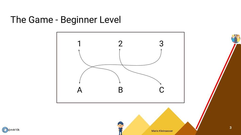Mario Kleinsasser @m4r10k The Game - Beginner L...