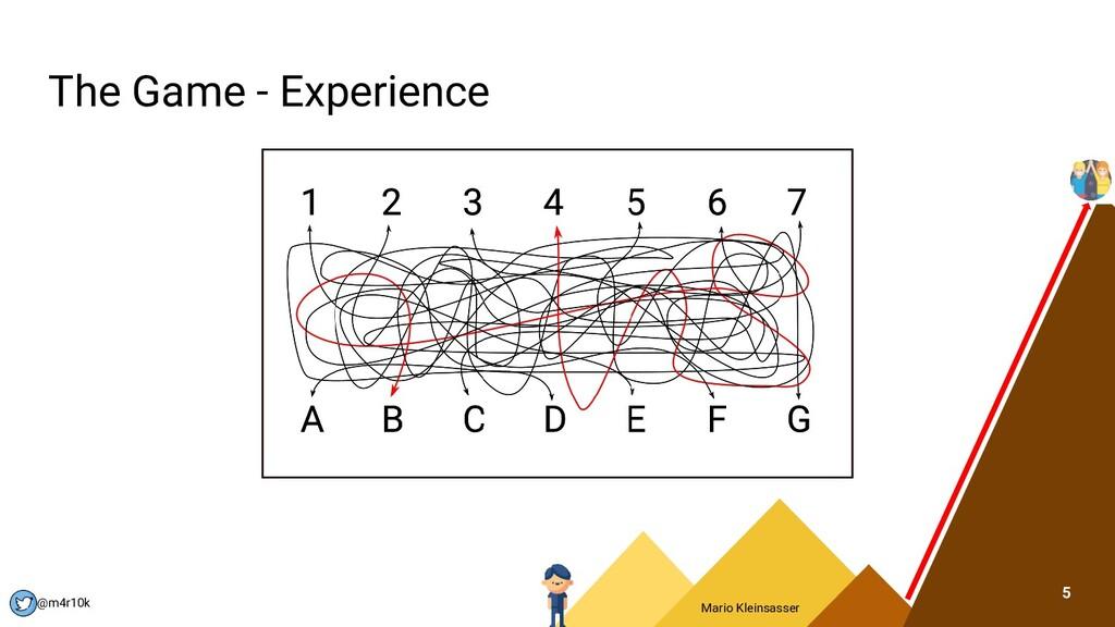 Mario Kleinsasser @m4r10k The Game - Experience...