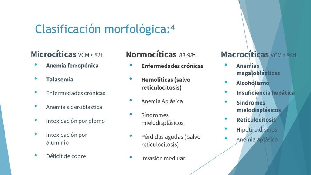 Clasificación morfológica:⁴ Normocíticas 83-98f...