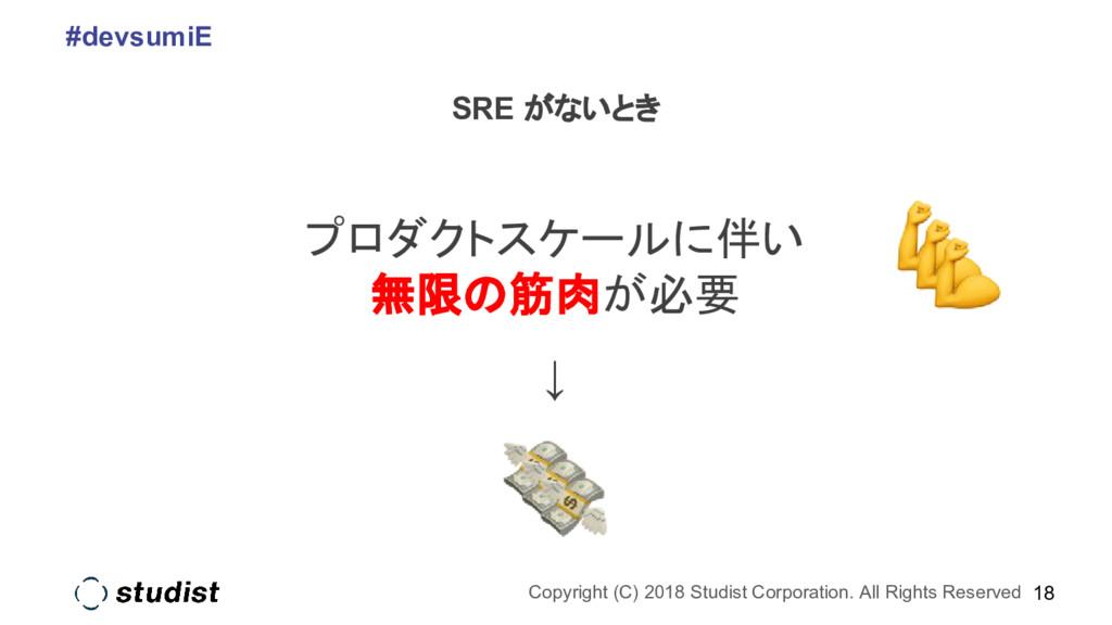 Copyright (C) 2018 Studist Corporation. All Rig...