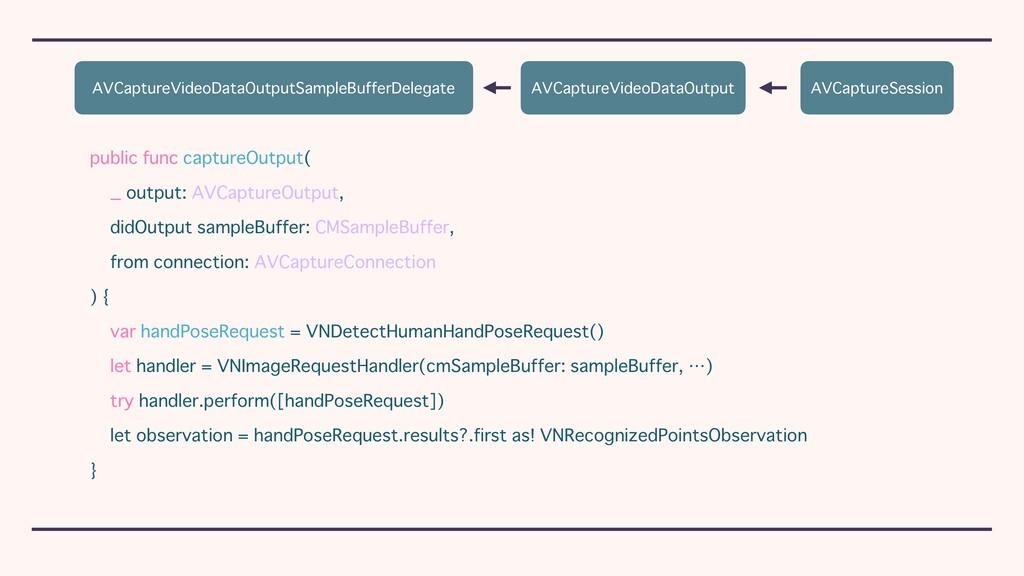 public func captureOutput( _ output: AVCaptureO...