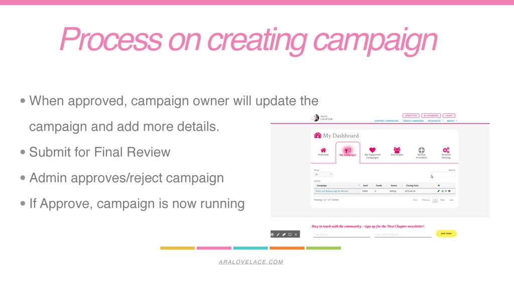 ARALOVELACE.COM Process on creating campaign • ...